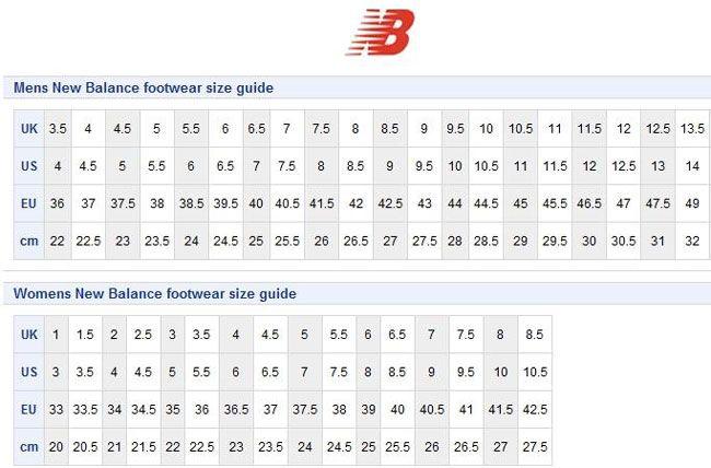 Top 10 giày chạy bộ nam - New Balance sizes